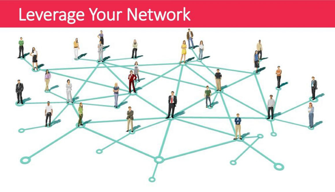 leverage of network