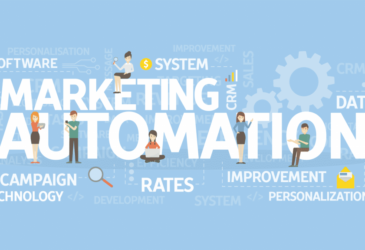 Automated Marketing System
